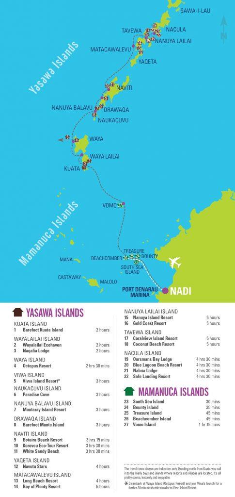 Reis naar Fiji